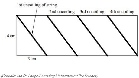 Đáp án Bài toán khiến 96% học sinh giỏi Mỹ chào thua