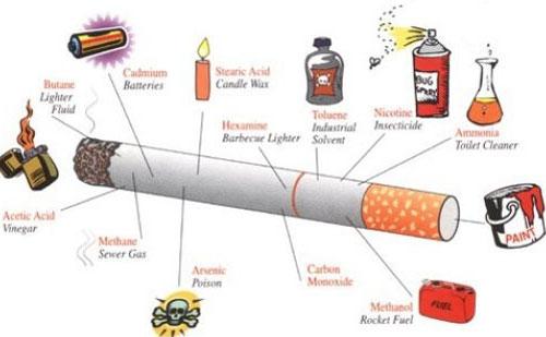 Những chất độc hại được tạo ra từ khói thuốc lá tương đương với nhiều loại hóa chất khác (Ảnh minh họa)