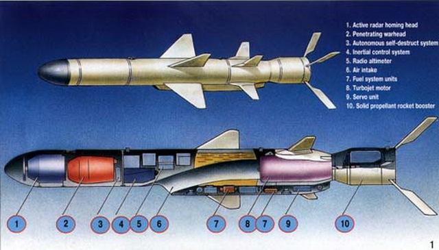 Sơ đồ cấu tạo tên lửa Uran