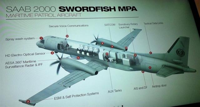 Giám đốc chương trình Swordfish, Matthew Smith trao đổi với IHS Janes rằng, Swordfish được trang bị hệ thống điện tử hàng không rất hiện đại mà nòng cốt là radar giám sát hàng hải Selex 7500 Seaspray. Đây là radar quét mạng pha điện tử chủ động (AESA) cung cấp khả năng phát hiện mục tiêu với độ chính xác cao, đặc biệt là trên mặt biển hoặc các khu vực lộn xộn giữa biển và đất liền.