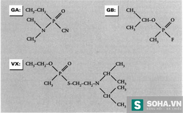 Công thức hóa học của VX