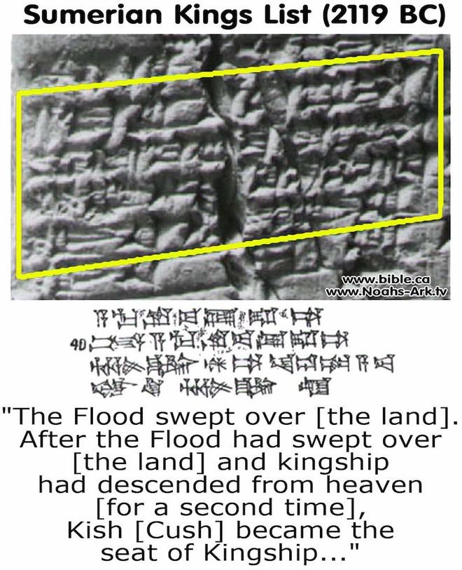 Danh sách các vị vua Sumeria (năm 2119 trước CN)