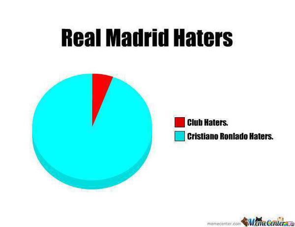 Lý do Real Madrid bị ghét