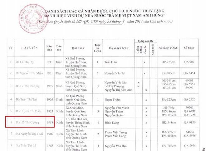 Tỉnh Quảng Nam nói gì về mẹ Việt Nam Anh hùng… 26 tuổi?