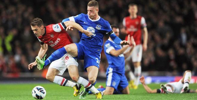 Box TV: Xem TRỰC TIẾP và link SOPCAST Arsenal vs Everton