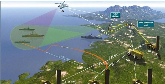 Việt Nam sẽ bổ sung tên lửa Klub cho hệ thống Bastion-P?