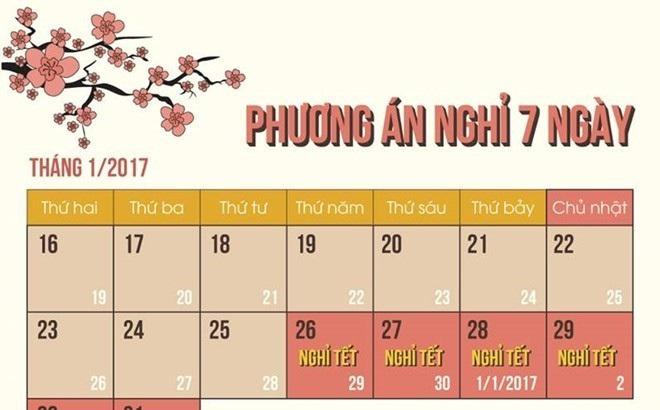 Thủ tướng đồng ý nghỉ 7 ngày dịp Tết Âm lịch 2017