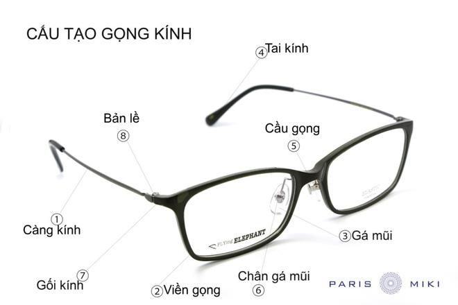 Bí quyết lựa chọn kính mắt chính hãng, chất lượng từ chuyên gia - Ảnh 2.
