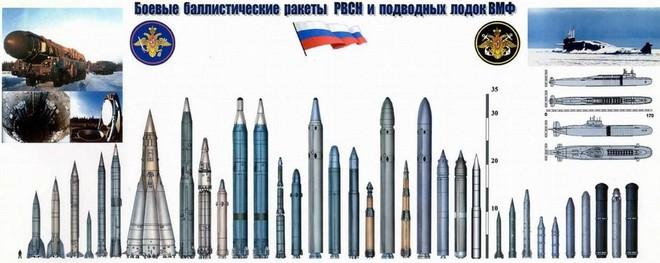 8 tiết lộ lạnh sống lưng về kho vũ khí hạt nhân của Nga - Ảnh 4.