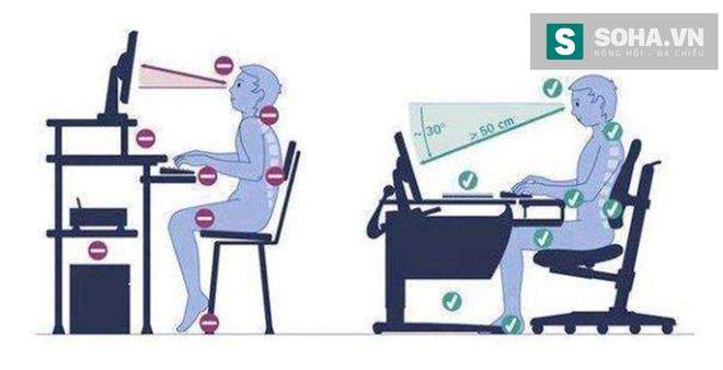 3 nguyên tắc vàng bất cứ ai hay ngồi máy tính đều nên biết để không phải lãnh hậu quả - Ảnh 2.
