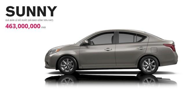 Nissan đại hạ giá chiếc sedan hộp số tự động, trở thành xế hộp rẻ nhất phân khúc - Ảnh 1.