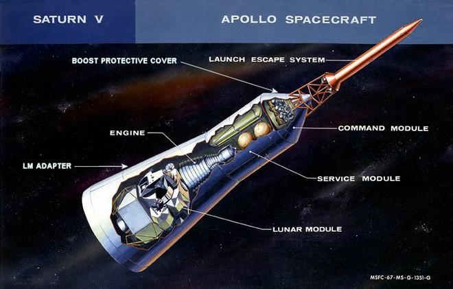 Loại phi thuyền mà thạc sĩ Phạm Gia Vinh chế tạo vượt trội thế nào so với Boeing của Mỹ? - ảnh 3