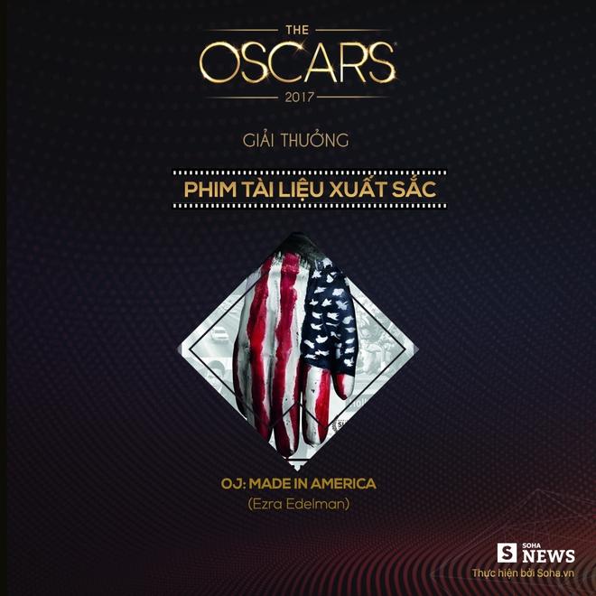 Lễ trao giải Oscar 2017 chấn động vì đọc sai kết quả - Ảnh 16.
