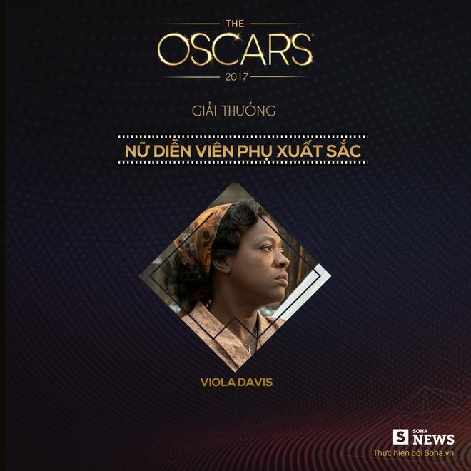 Lễ trao giải Oscar 2017 chấn động vì đọc sai kết quả - Ảnh 13.