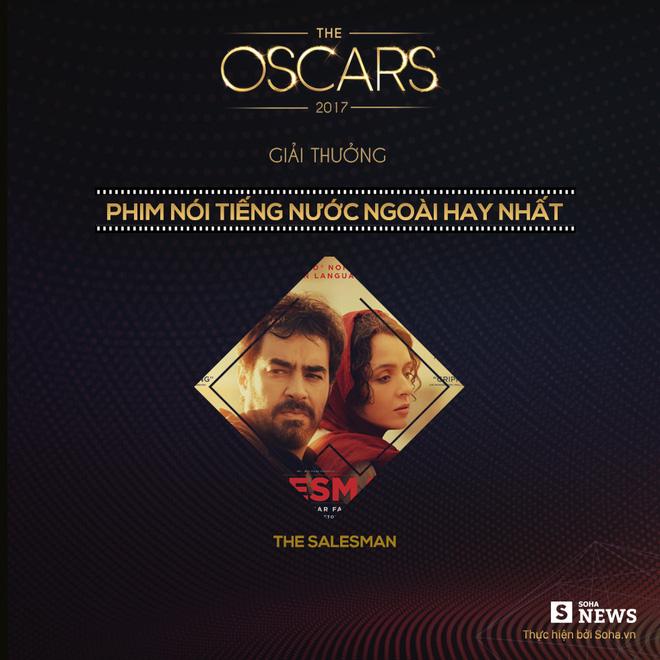 Lễ trao giải Oscar 2017 chấn động vì đọc sai kết quả - Ảnh 12.
