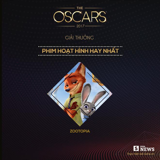 Lễ trao giải Oscar 2017 chấn động vì đọc sai kết quả - Ảnh 9.