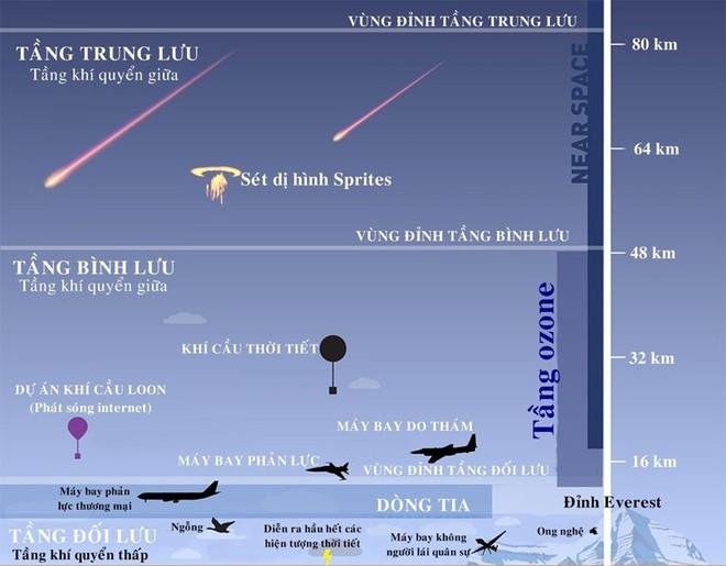 Loại phi thuyền mà thạc sĩ Phạm Gia Vinh chế tạo vượt trội thế nào so với Boeing của Mỹ? - ảnh 7