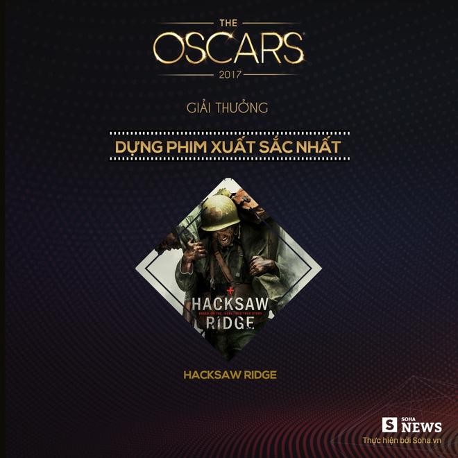 Lễ trao giải Oscar 2017 chấn động vì đọc sai kết quả - Ảnh 5.