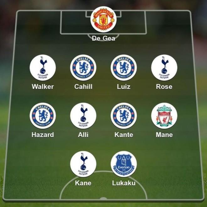 Mặc Chelsea thống trị, Man United vẫn chen được một chân vào đội hình của năm - Ảnh 1.