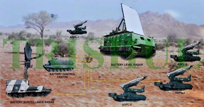 Tên lửa Akash tạo Vòm sắt che đầu cho xe tăng T-90MS Việt Nam? - Ảnh 2.