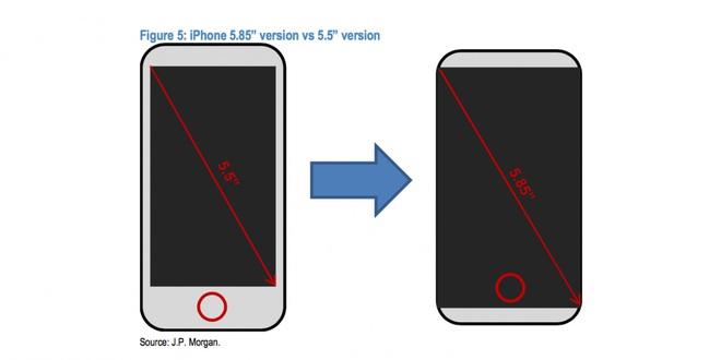 Đây chính là chiếc iPhone vạn người mê sẽ ra mắt đêm nay - Ảnh 4.