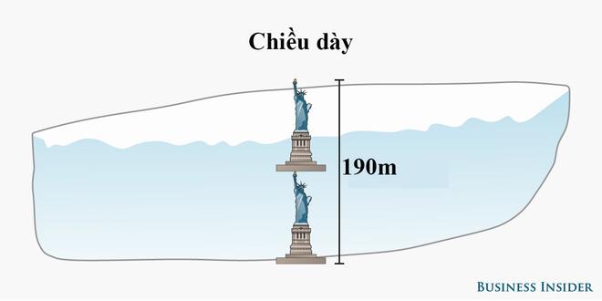 Tảng băng trôi lớn nhất trong lịch sử vừa đứt gãy nặng gấp 20 lần trọng lượng tàu Titanic - ảnh 4
