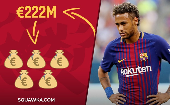 """Neymar tiền tiêu không hết, còn PSG phải """"ngậm đắng nuốt cay""""?"""