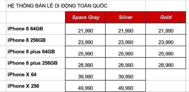 iPhone X được rao tại Việt Nam giá 50 triệu đồng - Ảnh 1.