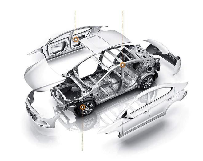 Mẫu xe thành công bậc nhất của Hyundai vừa được giảm giá gần 100 triệu đồng - Ảnh 2.