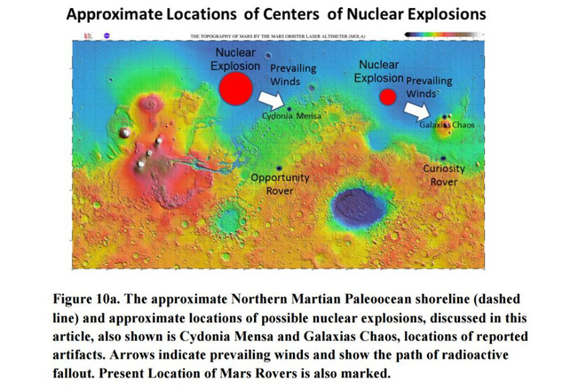 Sao Hỏa từng có sự sống tiên tiến, nhưng bị hủy diệt bởi 1 nền văn minh phát triển hơn - Ảnh 3.