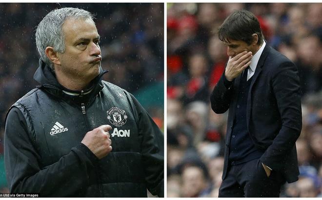 Thống kê thảm hại bóc trần sự bất lực của Chelsea trước Mourinho