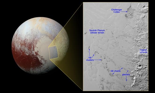 NASA phát hiện các tháp băng khổng lồ ở dưới địa ngục của sao Diêm Vương - Ảnh 4.