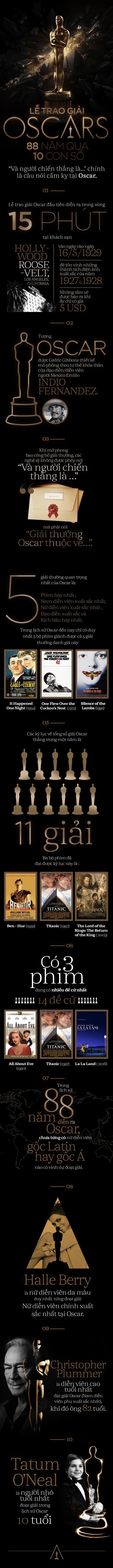 Câu nói cấm kỵ tại lễ trao giải Oscar - Ảnh 1.