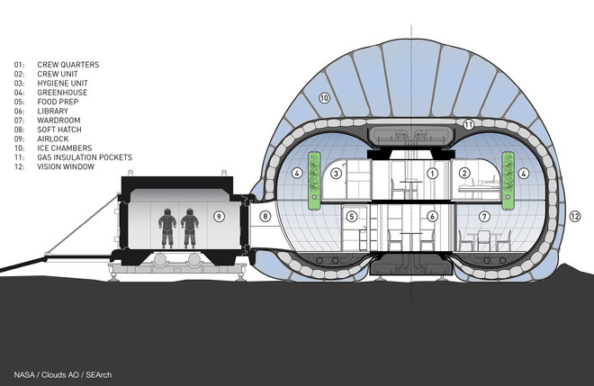 NASA công bố mô hình nhà ở cho phi hành gia trên Sao Hỏa  - Ảnh 1.