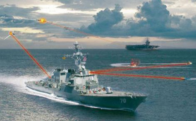 Mỹ theo đuổi vũ khí laser: Lỗ hổng chết người