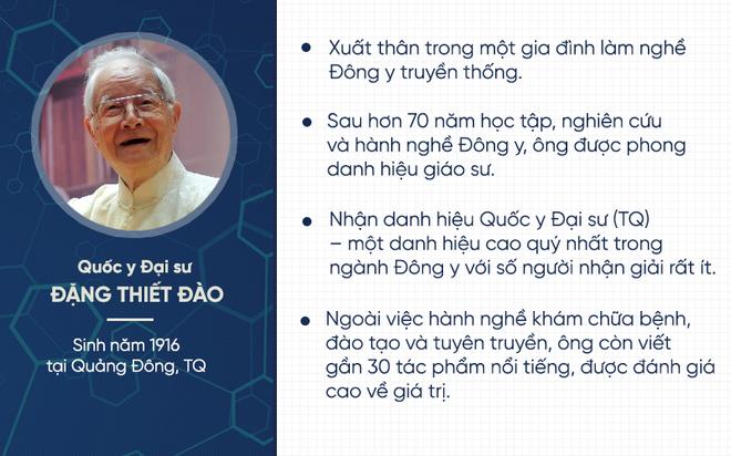 Quốc y Đại sư sống khỏe mạnh đến 101 tuổi chia sẻ cách dưỡng sinh rất đáng để tham khảo - Ảnh 7.