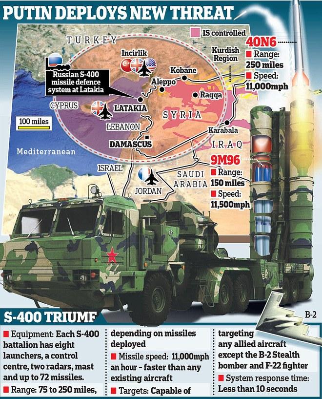 """Mỹ tập kích tên lửa Syria: S-400 Nga và trò """"mèo vờn chuột"""" nguy hiểm nhất thế giới - Ảnh 1."""