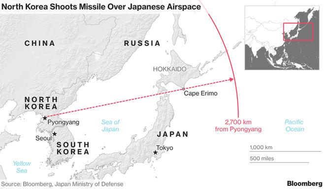 Triều Tiên định sẵn tên lửa tấn công Guam sẽ bay qua Nhật Bản vì thừa biết một điều - Ảnh 3.