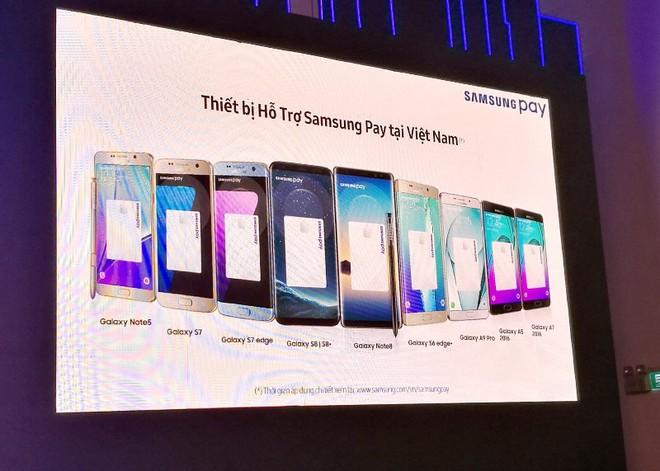 Samsung Pay ra mắt tại Việt Nam, lần đầu tiên có thể dùng điện thoại thay thẻ ATM - Ảnh 2.