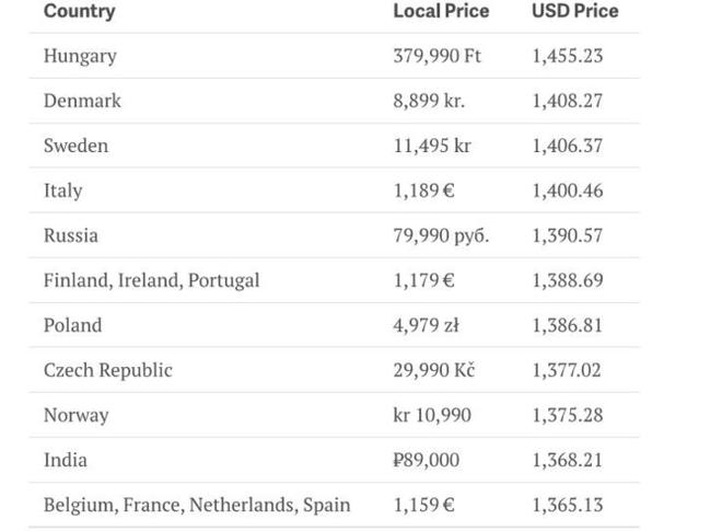 Nơi nào bán iPhone X đắt và rẻ nhất - Ảnh 1.