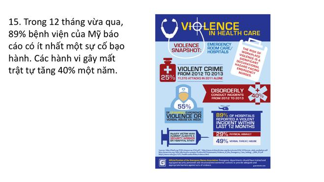 Từ đại dịch bạo hành y tế ở TQ, chuyên gia chỉ 17 giải pháp cho bạo lực y tế VN - Ảnh 17.
