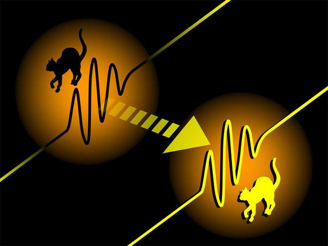 Lần đầu tiên trong lịch sử thí nghiệm thành công dịch chuyển tức thời vào vũ trụ - Ảnh 2.