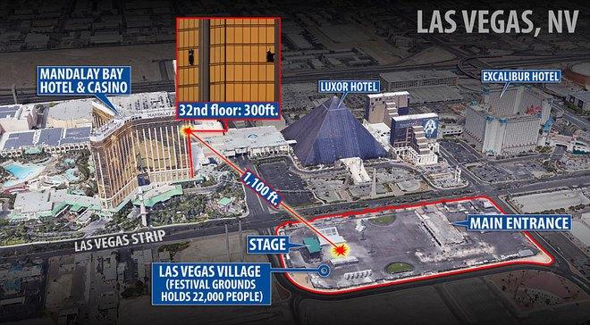 Vụ thảm sát Las Vegas: Nghi phạm qua mặt đội chống khủng bố như thế nào? - Ảnh 2.