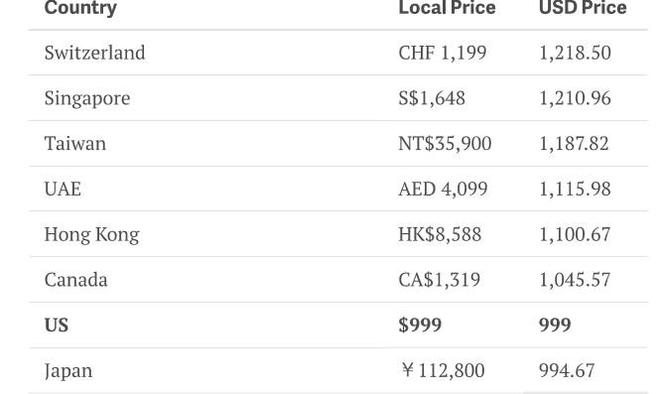 Nơi nào bán iPhone X đắt và rẻ nhất - Ảnh 3.