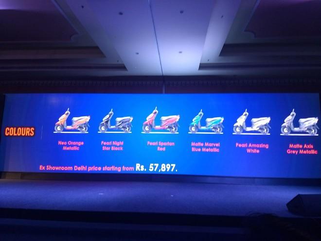 'Phát sốt' xe ga mới 'đẹp long lanh' giá chỉ 20 triệu đồng của Honda - Ảnh 3.