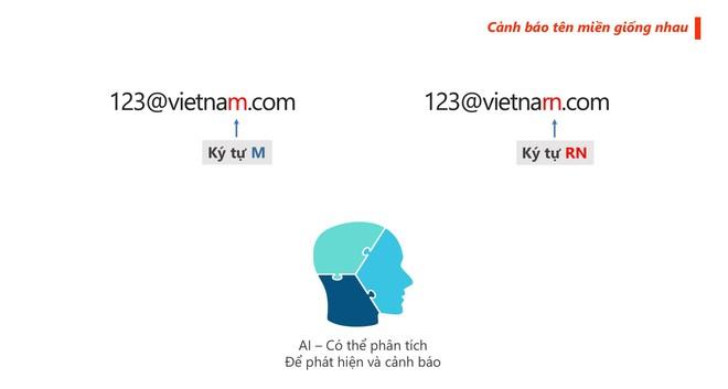 Dịch vụ Email ứng dụng: Trí tuệ nhân tạo AI đã xuất hiện tại Việt Nam - Ảnh 4.
