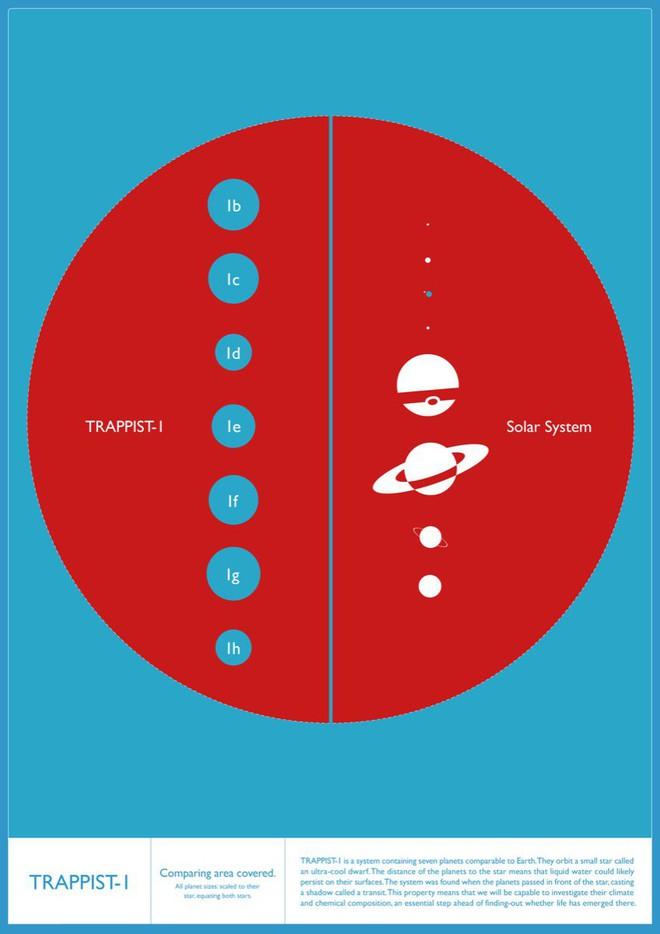 Hệ Mặt trời 2.0: Những bức ảnh hiếm, mới nhất của NASA - Ảnh 9.