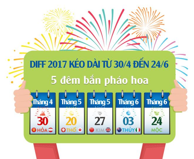Đà Nẵng: Sắp mở cửa không gian ẩm thực Ngũ hành - Ảnh 6.