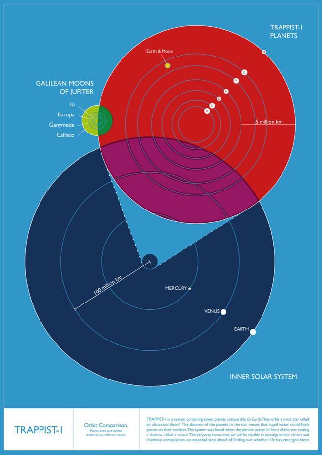 Hệ Mặt trời 2.0: Những bức ảnh hiếm, mới nhất của NASA - Ảnh 10.