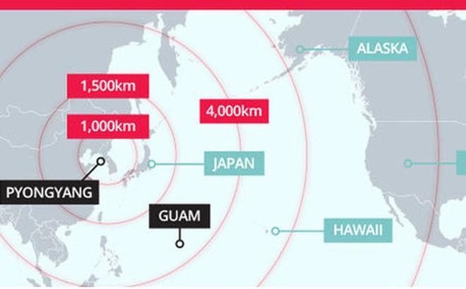 Mỹ phát hiện và bắn hạ tên lửa Triều Tiên bằng cách nào?